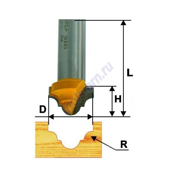 Фреза пазовая фасонная 25,4х16 хв 12 мм