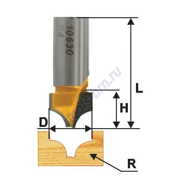 Фреза пазовая фасонная 9,5 R4мм хв. 8мм